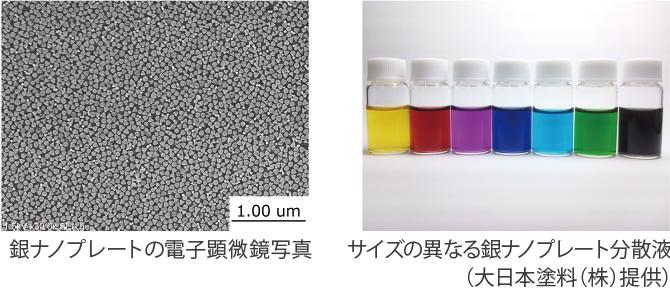 プラズモンナノ材料の開発と産業への応用