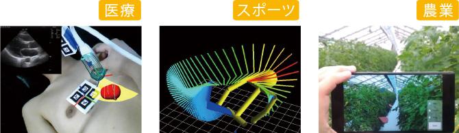 AR・VRの研究と応用